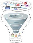 Webmarketing & co'm lance une offre d'Inbound marketing