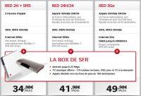 La nouvelle offre quadruplay de SFR RED