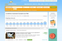 Sun Location devient comparateur de locations de vacances et lance son histogramme des prix