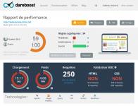 Votre site web est-il assez rapide ? Test gratuit avec DareBoost !