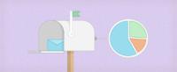 Sur quel terminaux sont ouverts vos emails ?